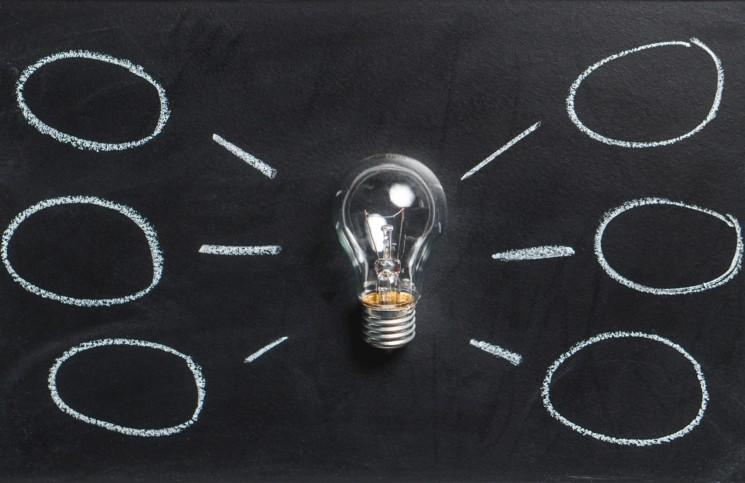 strategic planning iso